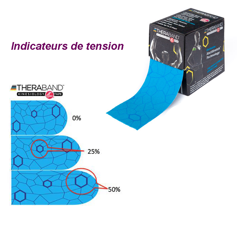 Bande de Kinesiologie Tape theraband